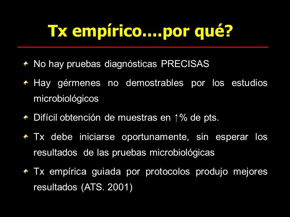 Tx empírico....por qué No hay pruebas diagnósticas PRECISAS