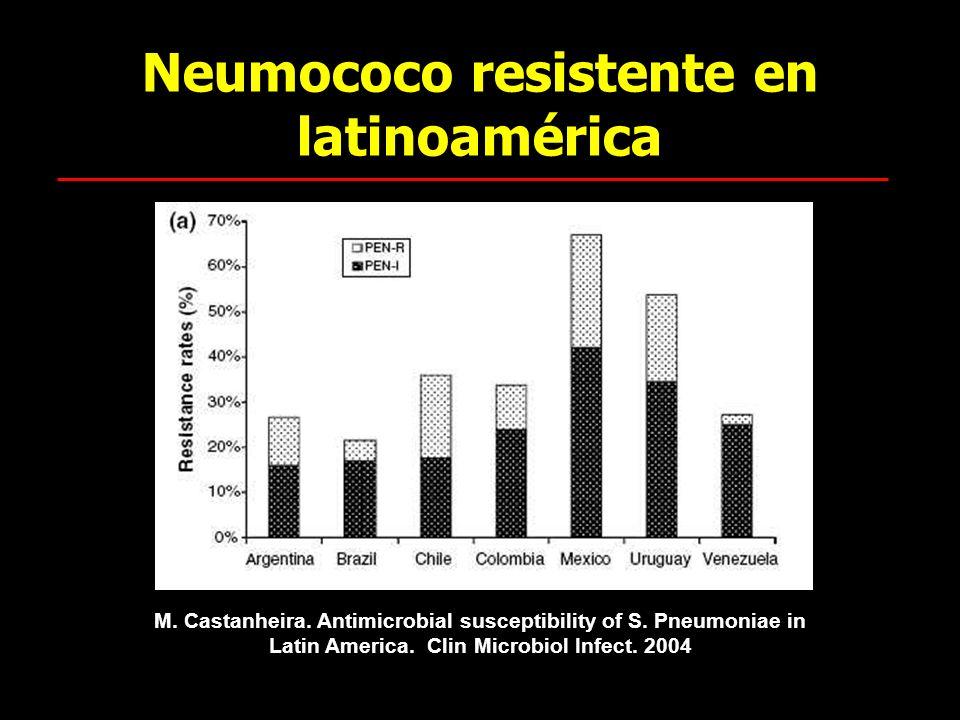 Neumococo resistente en latinoamérica