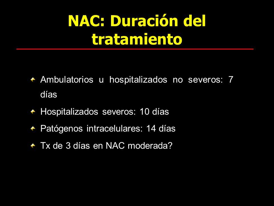 NAC: Duración del tratamiento