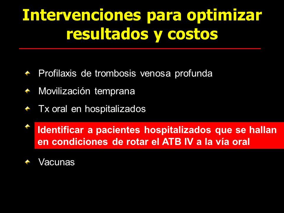 Intervenciones para optimizar resultados y costos