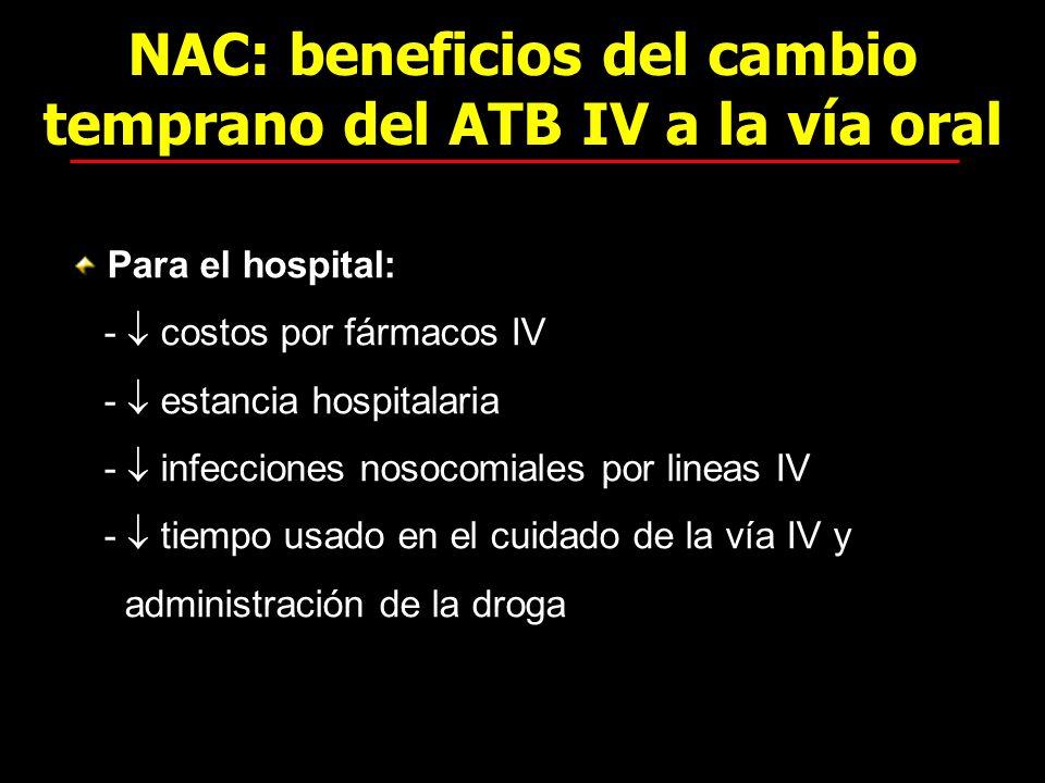 NAC: beneficios del cambio temprano del ATB IV a la vía oral