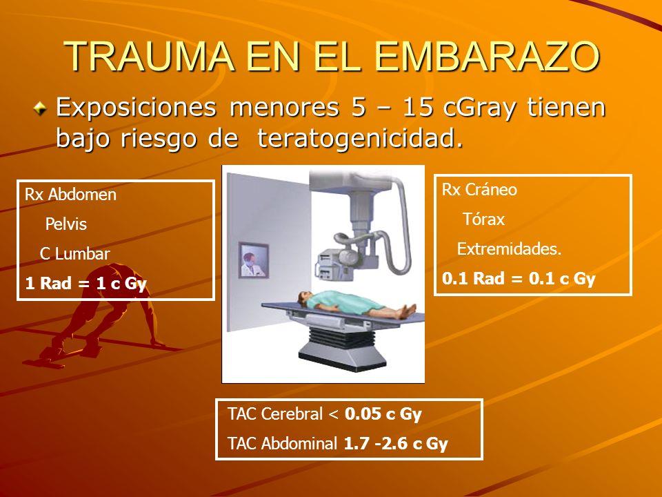 TRAUMA EN EL EMBARAZO Exposiciones menores 5 – 15 cGray tienen bajo riesgo de teratogenicidad. Rx Cráneo.