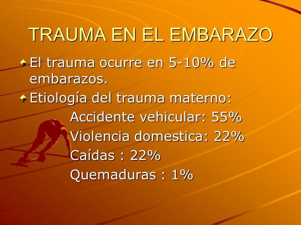 TRAUMA EN EL EMBARAZO El trauma ocurre en 5-10% de embarazos.
