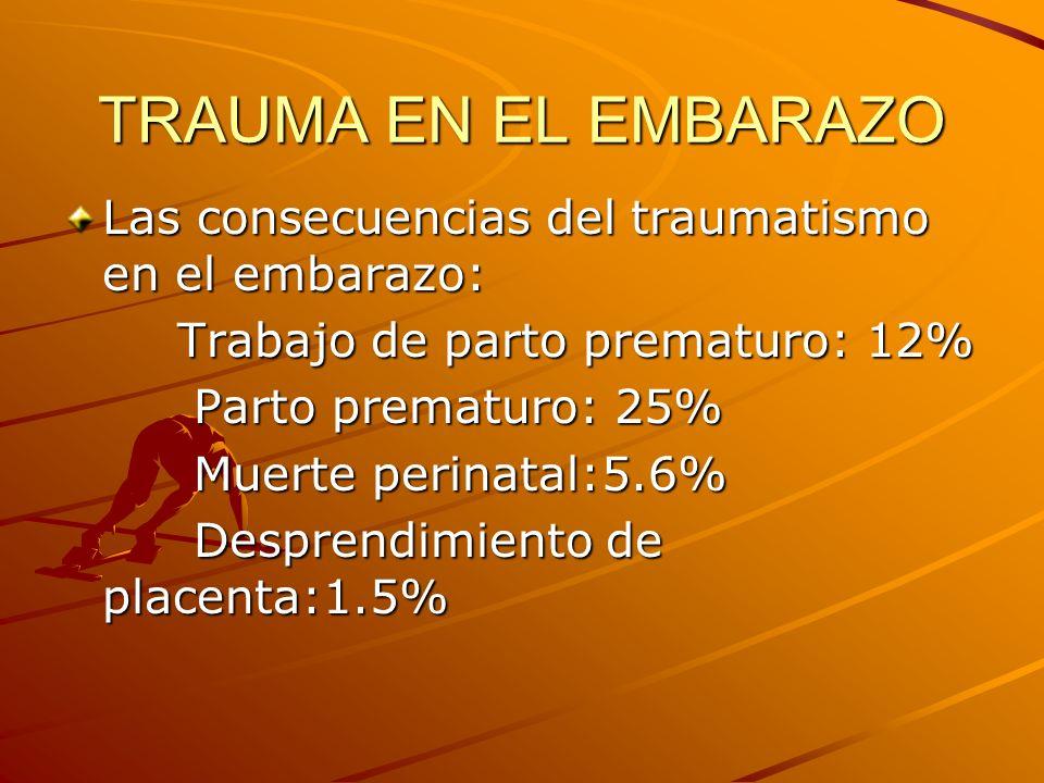 TRAUMA EN EL EMBARAZO Las consecuencias del traumatismo en el embarazo: Trabajo de parto prematuro: 12%