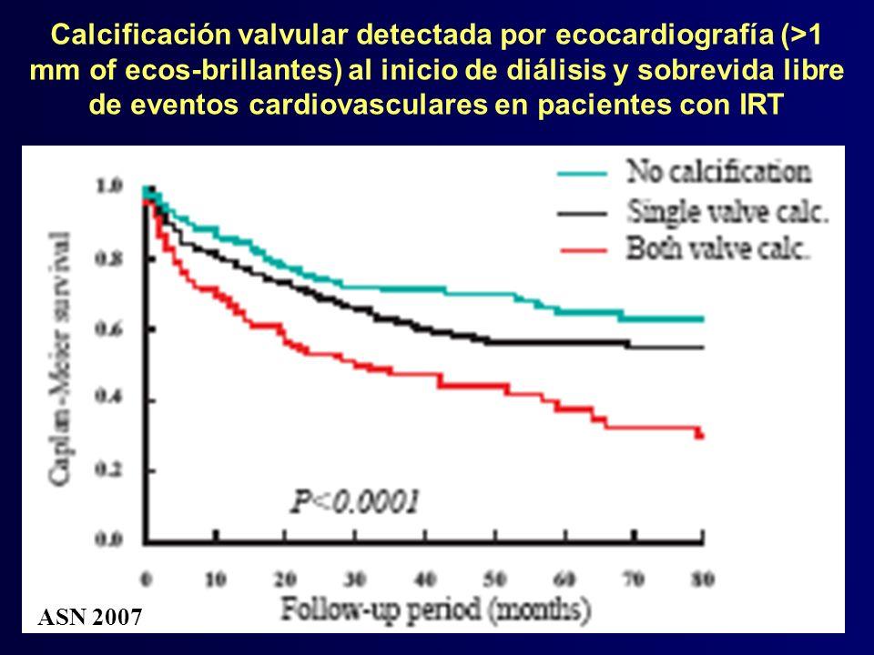 Calcificación valvular detectada por ecocardiografía (>1 mm of ecos-brillantes) al inicio de diálisis y sobrevida libre de eventos cardiovasculares en pacientes con IRT