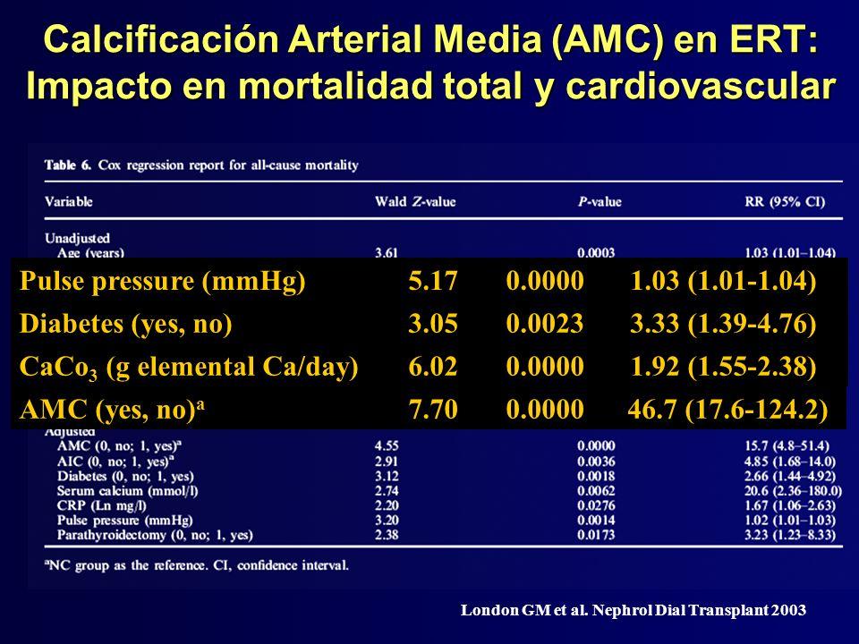 Calcificación Arterial Media (AMC) en ERT: Impacto en mortalidad total y cardiovascular