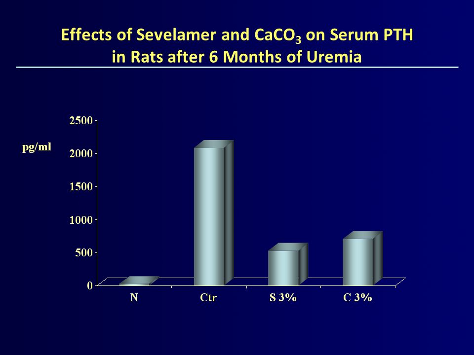 Effects of Sevelamer and CaCO3 on Serum PTH in Rats after 6 Months of Uremia