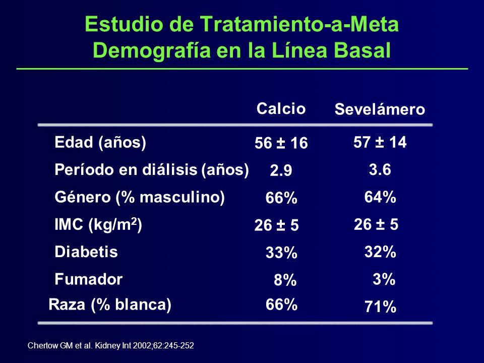 Estudio de Tratamiento-a-Meta Demografía en la Línea Basal