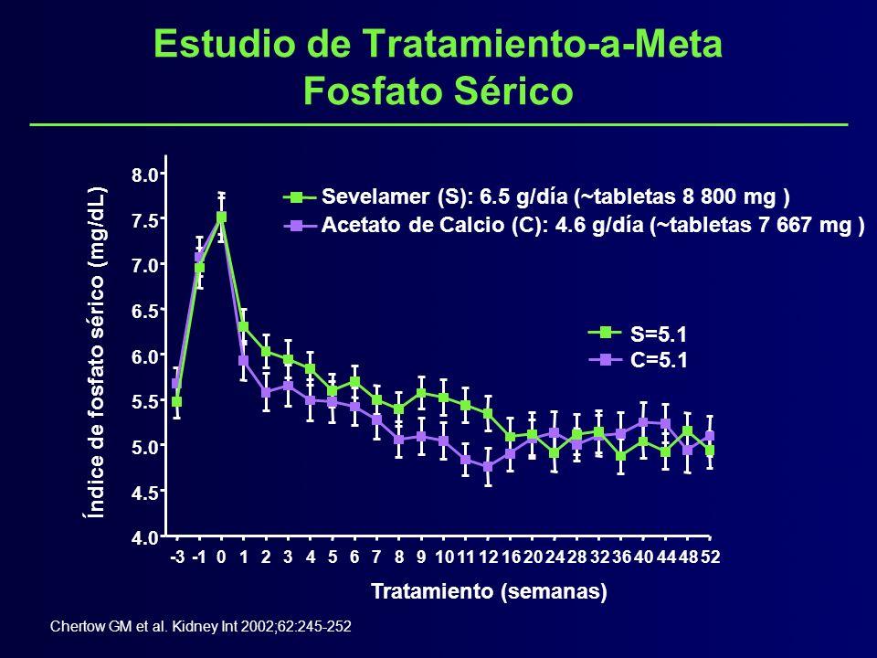 Estudio de Tratamiento-a-Meta Fosfato Sérico
