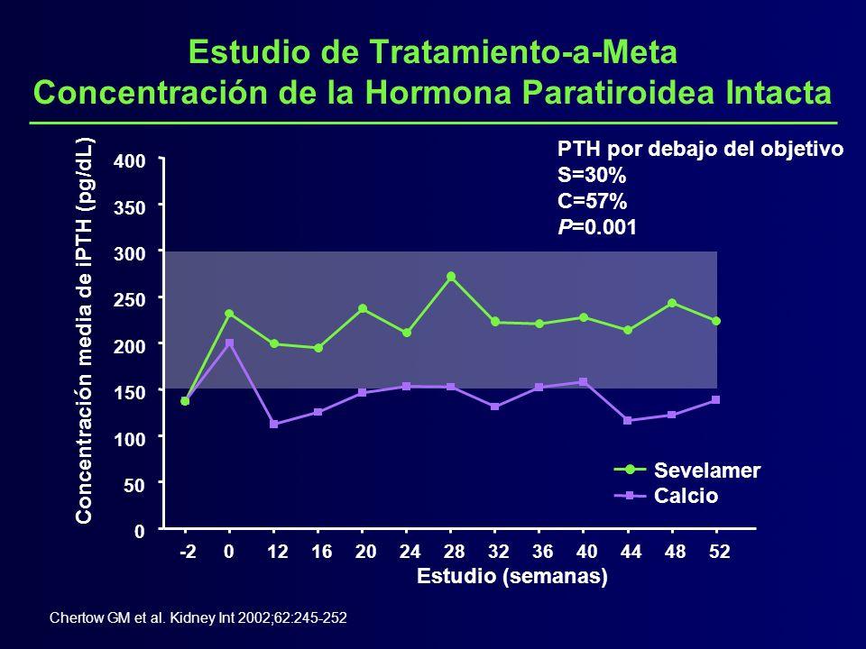 Estudio de Tratamiento-a-Meta Concentración de la Hormona Paratiroidea Intacta