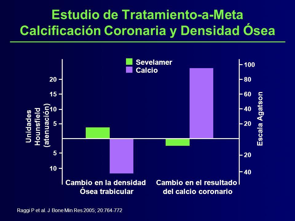 Estudio de Tratamiento-a-Meta Calcificación Coronaria y Densidad Ósea