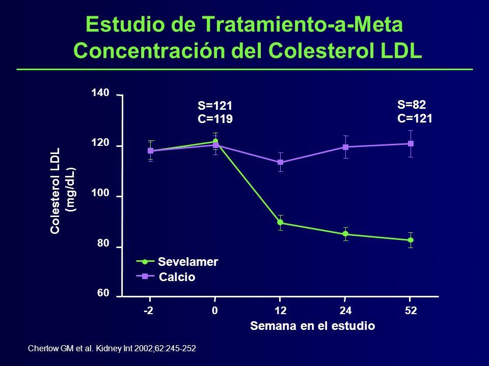 Estudio de Tratamiento-a-Meta Concentración del Colesterol LDL