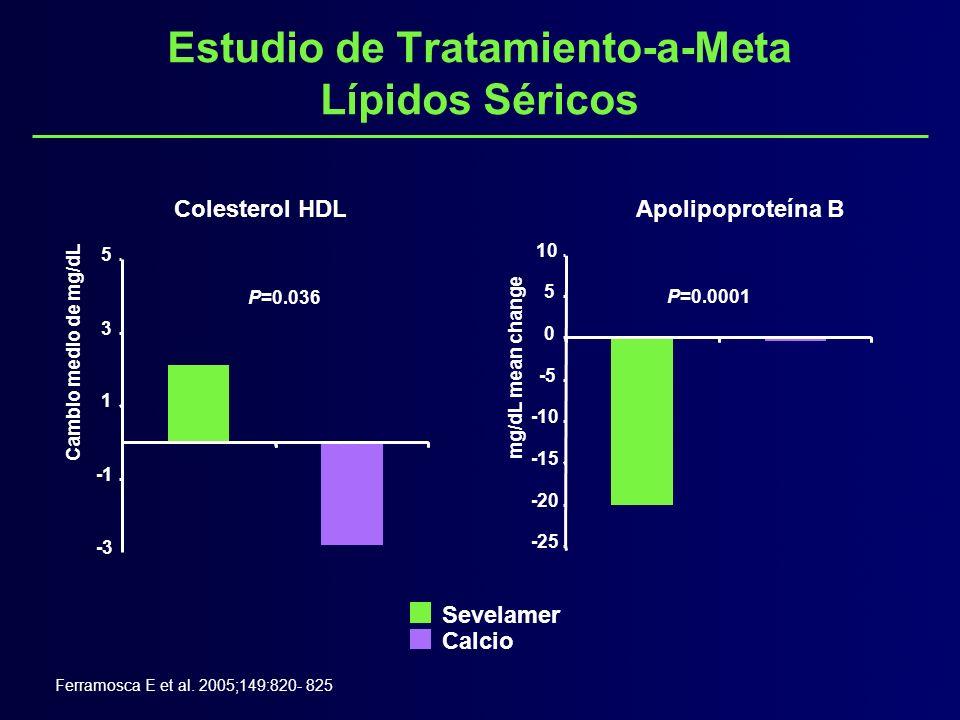Estudio de Tratamiento-a-Meta Lípidos Séricos