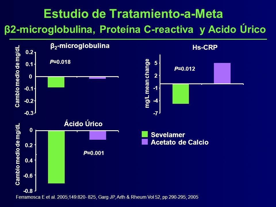 Estudio de Tratamiento-a-Meta β2-microglobulina, Proteína C-reactiva y Acido Úrico