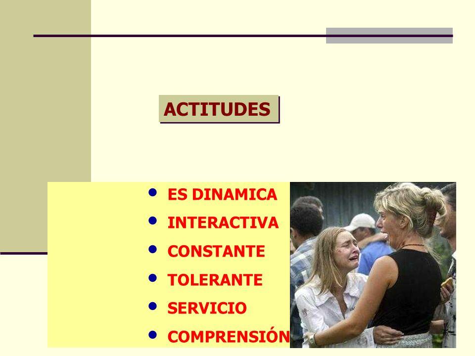 ACTITUDES ES DINAMICA INTERACTIVA CONSTANTE TOLERANTE SERVICIO
