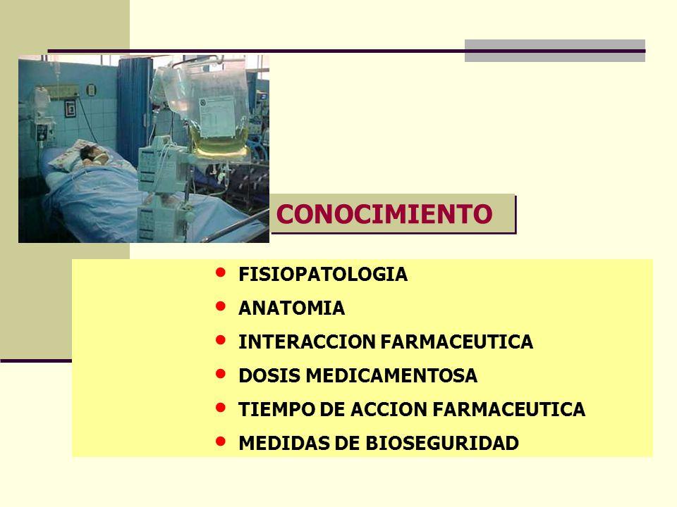 CONOCIMIENTO FISIOPATOLOGIA ANATOMIA INTERACCION FARMACEUTICA