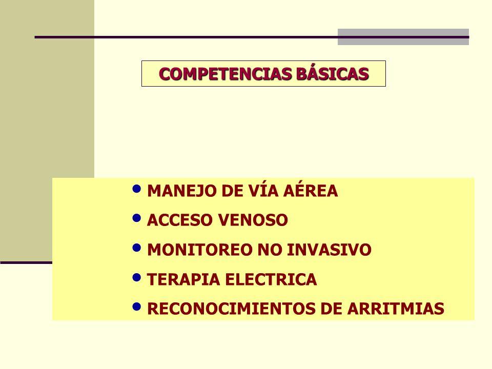 COMPETENCIAS BÁSICAS MANEJO DE VÍA AÉREA. ACCESO VENOSO. MONITOREO NO INVASIVO. TERAPIA ELECTRICA.