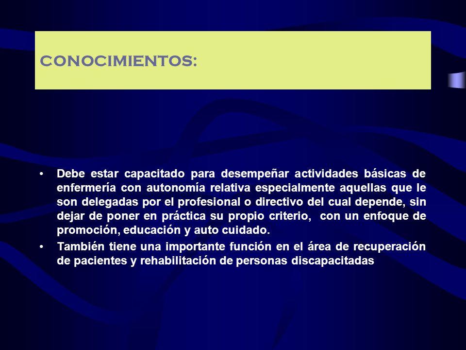 CONOCIMIENTOS: