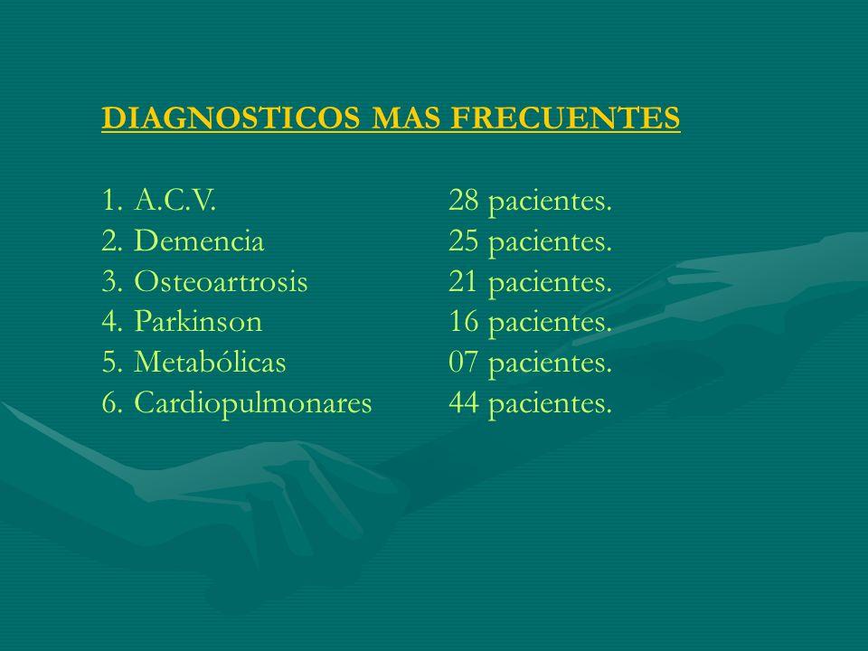 DIAGNOSTICOS MAS FRECUENTES