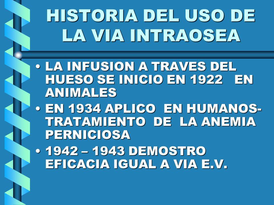 HISTORIA DEL USO DE LA VIA INTRAOSEA