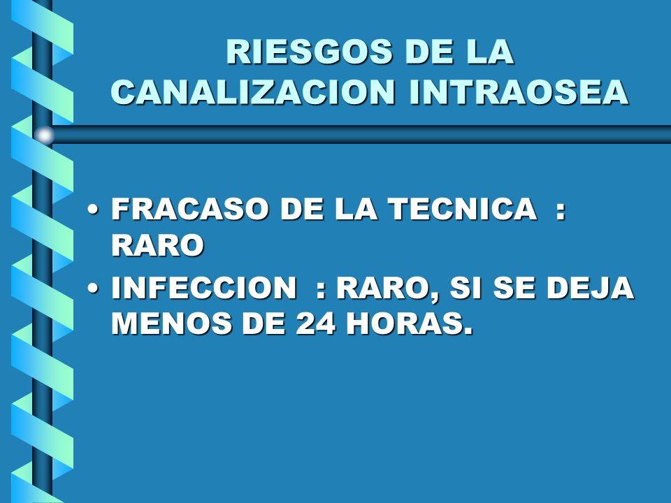 RIESGOS DE LA CANALIZACION INTRAOSEA