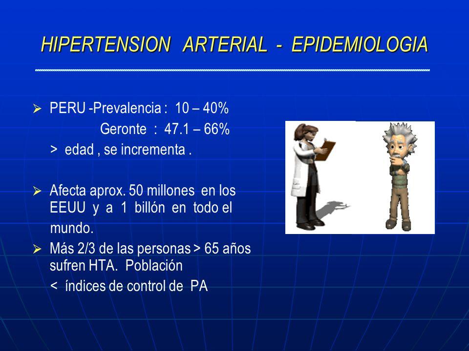 HIPERTENSION ARTERIAL - EPIDEMIOLOGIA