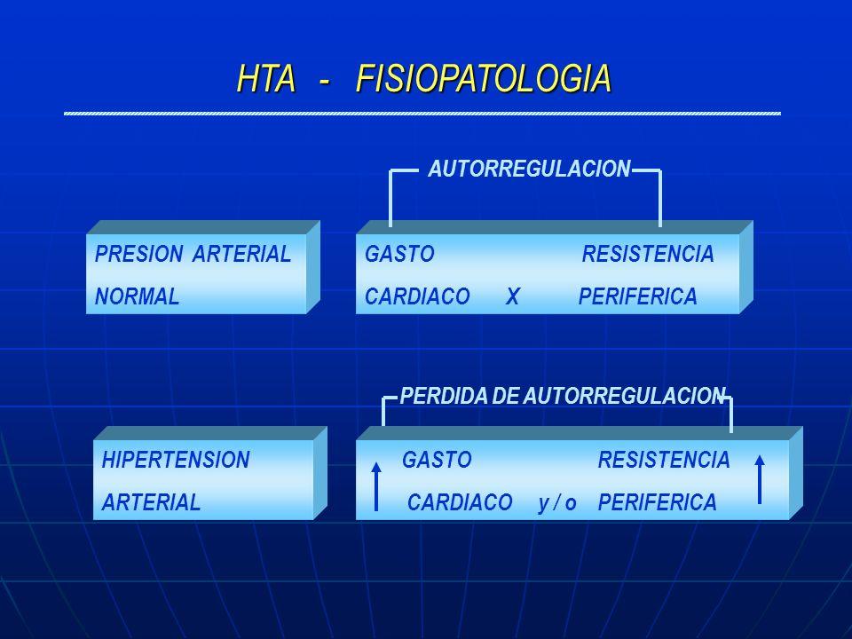 HTA - FISIOPATOLOGIA AUTORREGULACION PRESION ARTERIAL NORMAL
