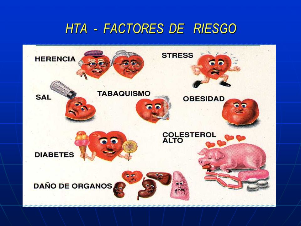 HTA - FACTORES DE RIESGO
