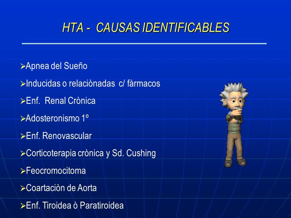 HTA - CAUSAS IDENTIFICABLES