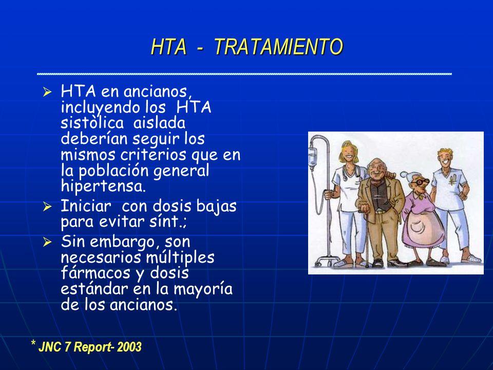 HTA - TRATAMIENTO