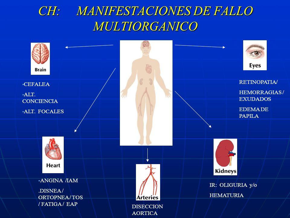 CH: MANIFESTACIONES DE FALLO MULTIORGANICO