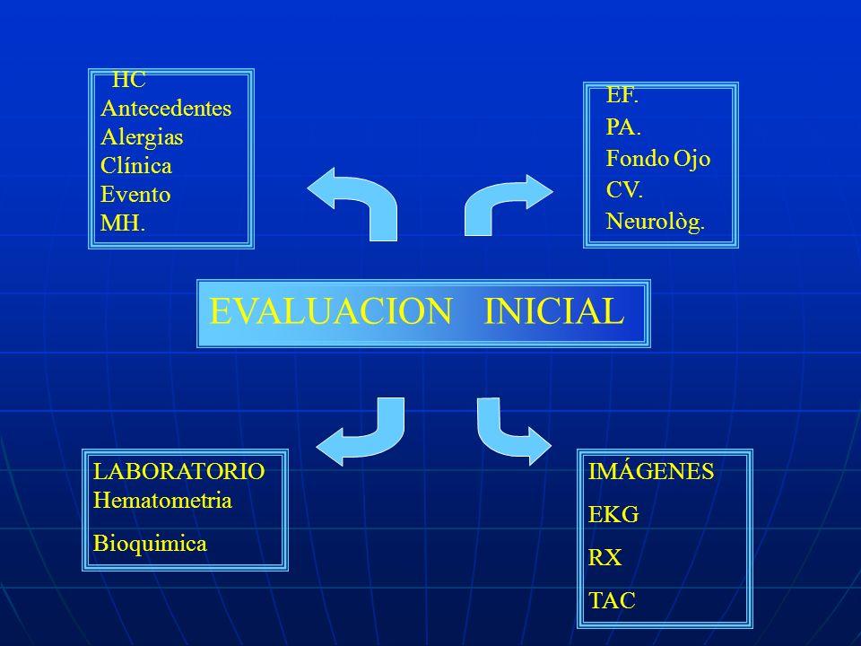 EVALUACION INICIAL HC Antecedentes Alergias Clínica Evento MH. EF. PA.