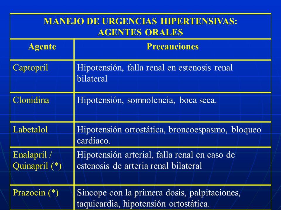 MANEJO DE URGENCIAS HIPERTENSIVAS: