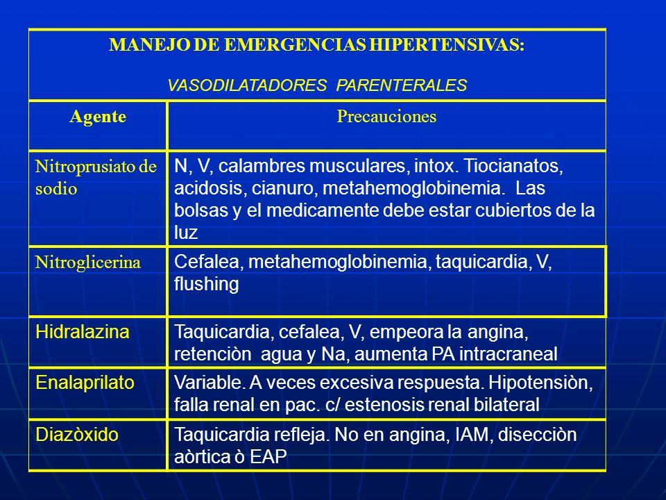 MANEJO DE EMERGENCIAS HIPERTENSIVAS: