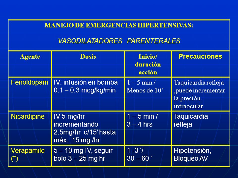 MANEJO DE EMERGENCIAS HIPERTENSIVAS: VASODILATADORES PARENTERALES