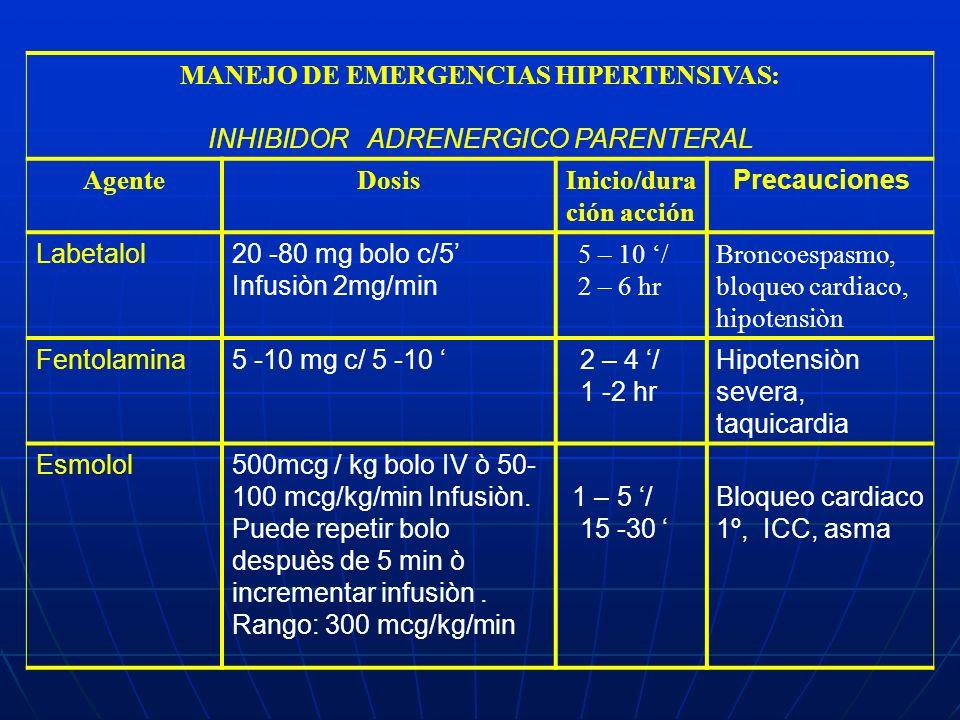 MANEJO DE EMERGENCIAS HIPERTENSIVAS: INHIBIDOR ADRENERGICO PARENTERAL