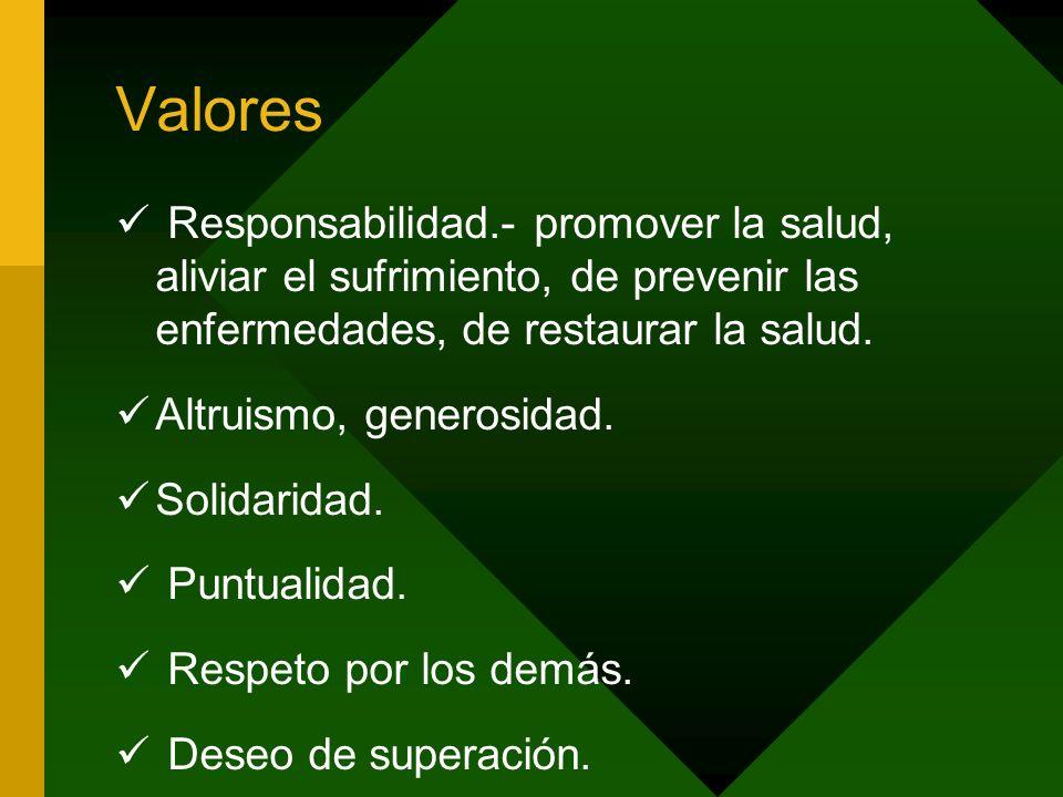 Valores Responsabilidad.- promover la salud, aliviar el sufrimiento, de prevenir las enfermedades, de restaurar la salud.