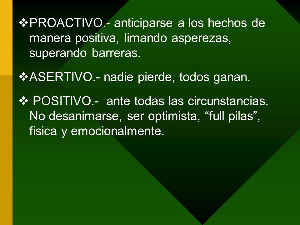 PROACTIVO.- anticiparse a los hechos de manera positiva, limando asperezas, superando barreras.