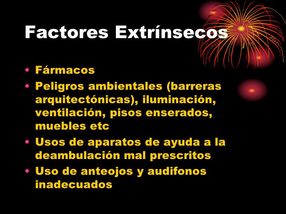 Factores Extrínsecos Fármacos