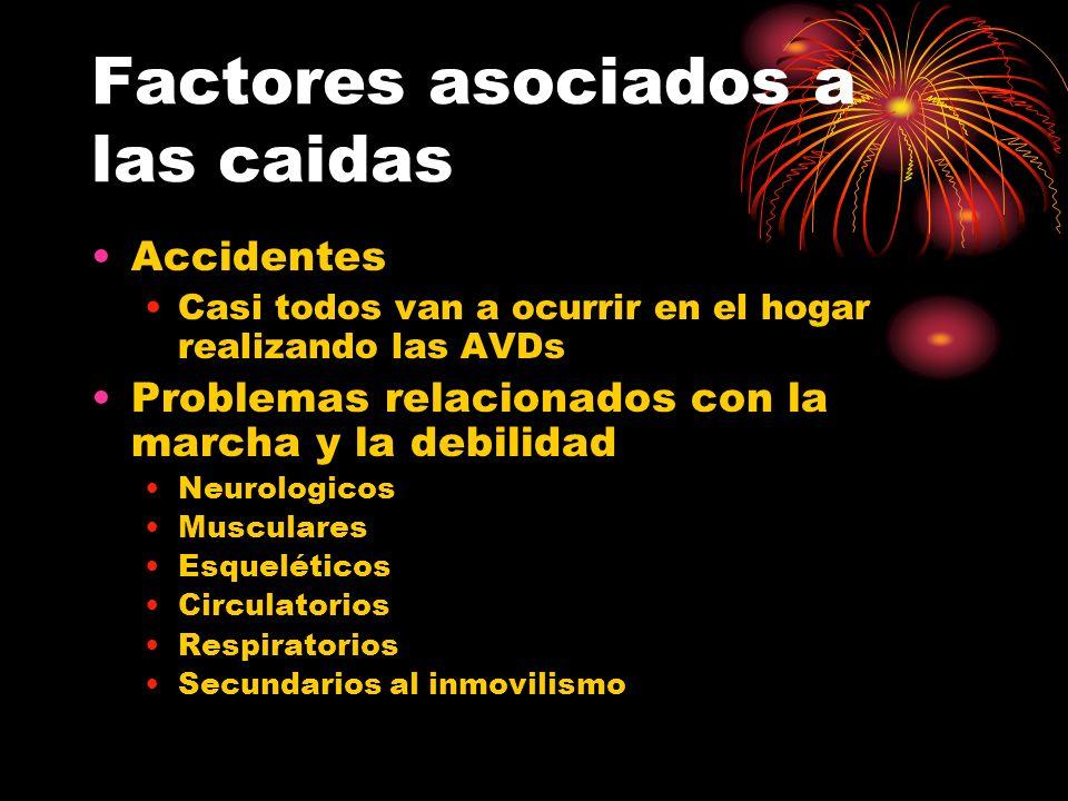 Factores asociados a las caidas