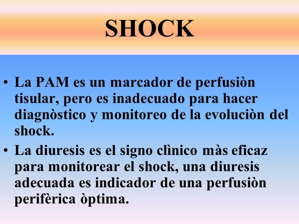 SHOCKLa PAM es un marcador de perfusiòn tisular, pero es inadecuado para hacer diagnòstico y monitoreo de la evoluciòn del shock.
