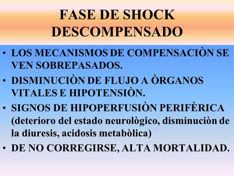 FASE DE SHOCK DESCOMPENSADO