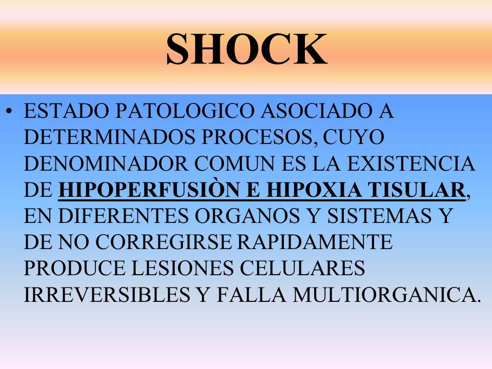 SHOCK SHOCK.