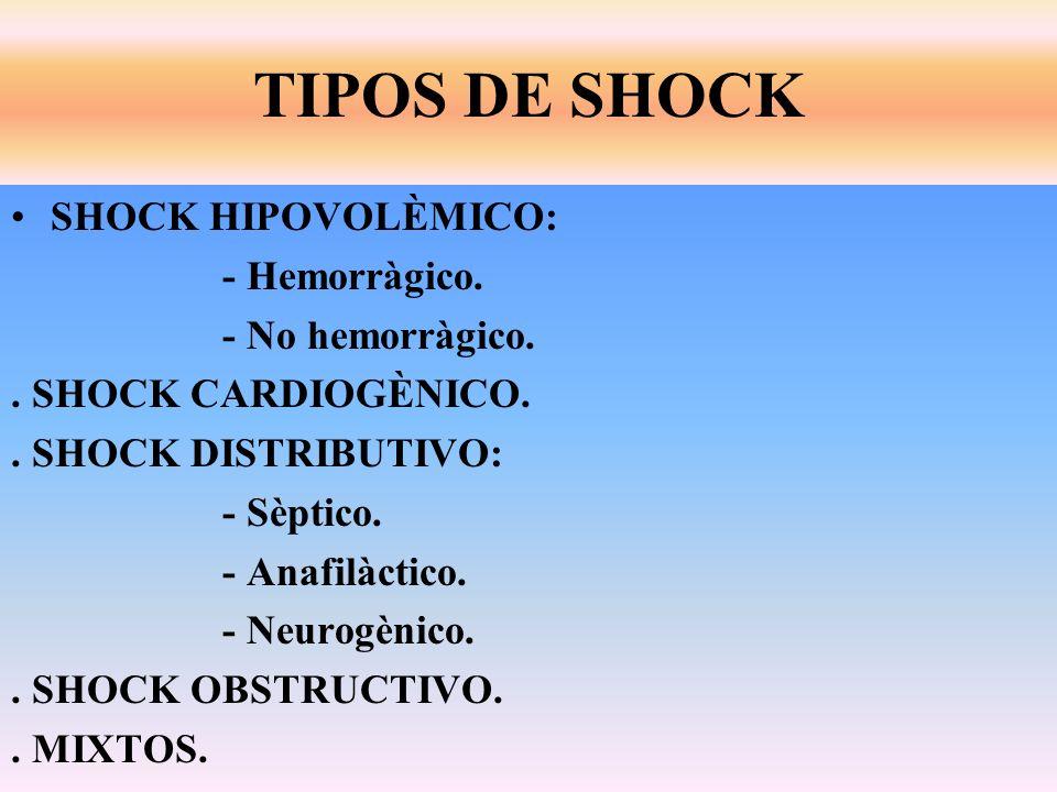 TIPOS DE SHOCK SHOCK HIPOVOLÈMICO: - Hemorràgico. - No hemorràgico.