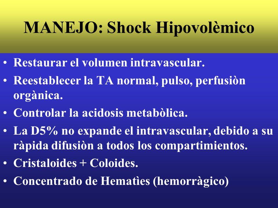 MANEJO: Shock Hipovolèmico