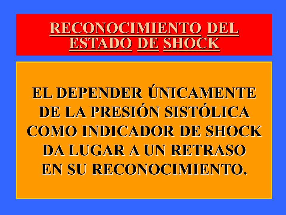 EL DEPENDER ÚNICAMENTE DE LA PRESIÓN SISTÓLICA COMO INDICADOR DE SHOCK