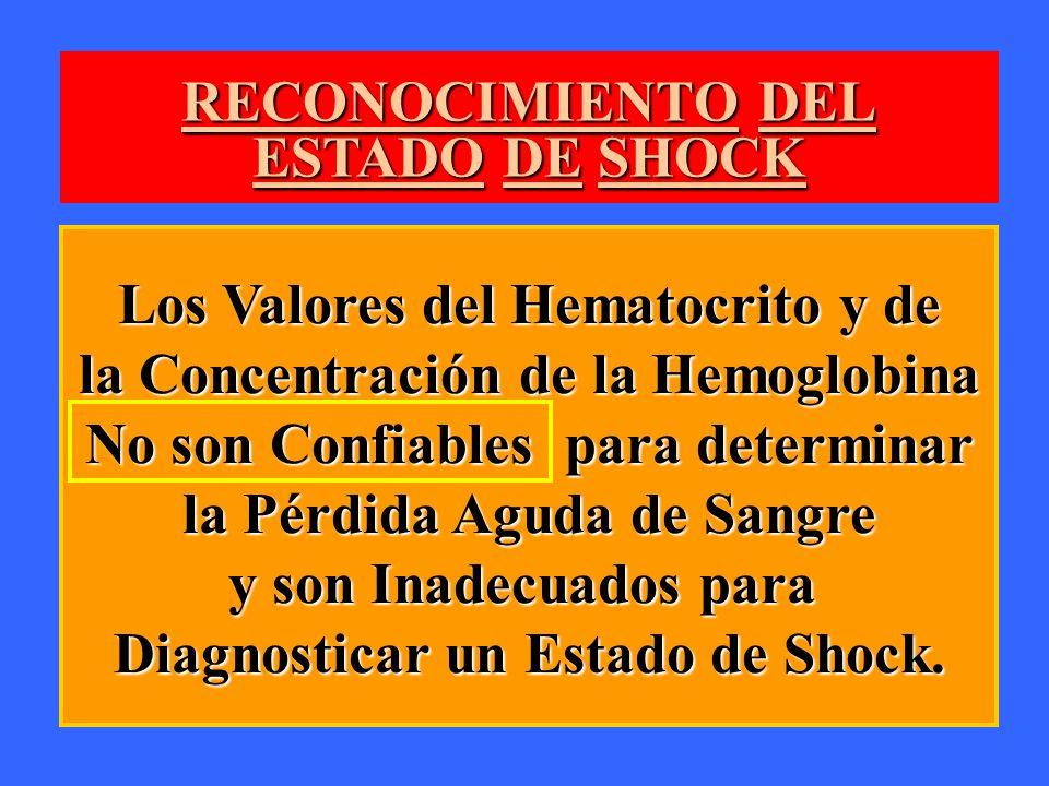 Los Valores del Hematocrito y de la Concentración de la Hemoglobina