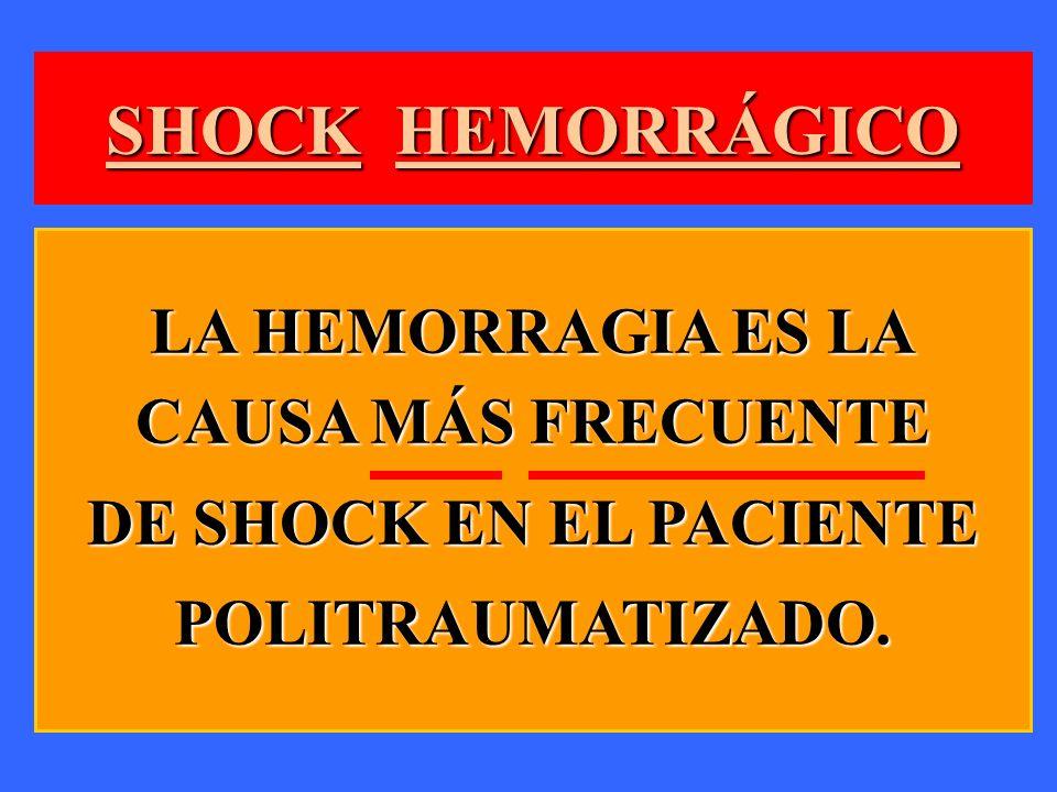 SHOCK HEMORRÁGICO LA HEMORRAGIA ES LA CAUSA MÁS FRECUENTE