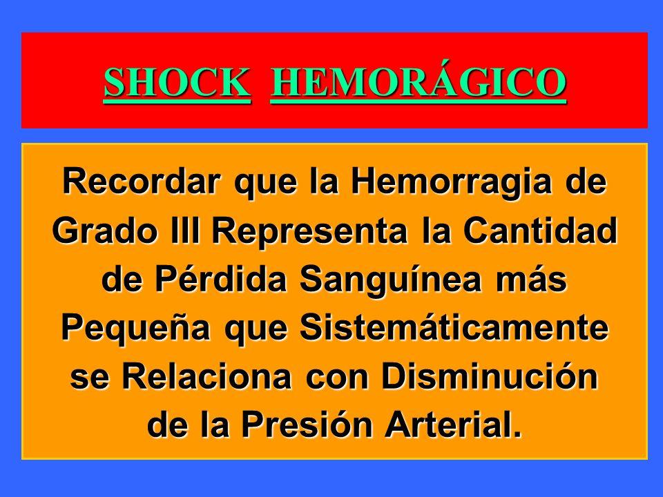SHOCK HEMORÁGICO Recordar que la Hemorragia de