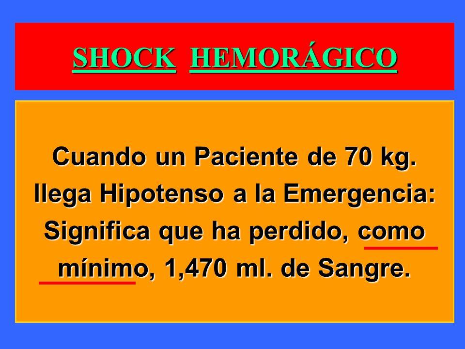 SHOCK HEMORÁGICO Cuando un Paciente de 70 kg.
